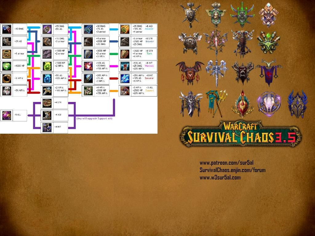 Survival Chaos 3.5 - Warcraft 3: Custom Map avatar