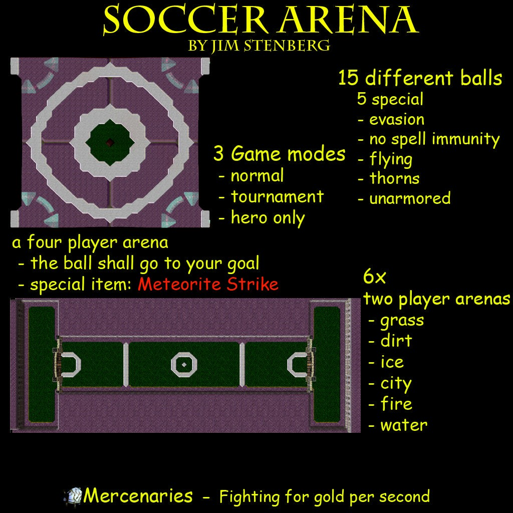 Soccer Arena - Warcraft 3: Custom Map avatar