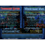 WMW - TE Warcraft 3: Map image