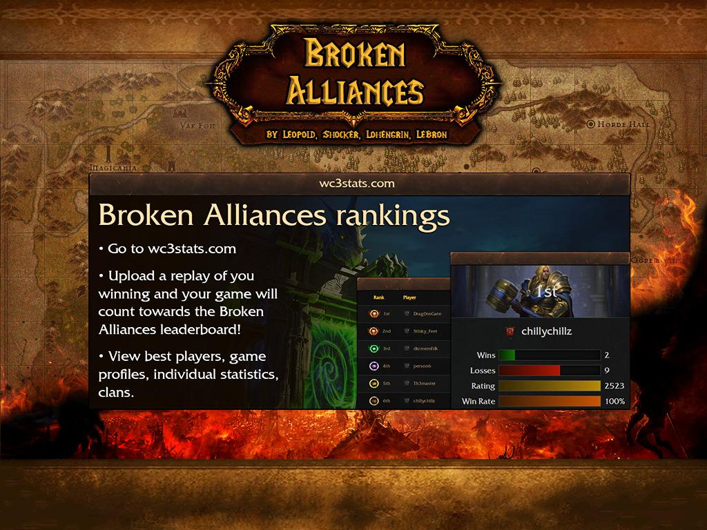 Broken Alliances 6.3c - Warcraft 3: Custom Map avatar